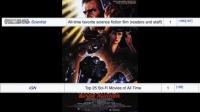 解读科幻电影巅峰之作,科幻电影奠基之作当年竟然十分惨淡?