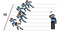 手机厂商5G商用竞速, 华为、小米领跑, 苹果、英特尔却消失了?