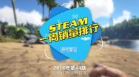 Steam周销量排行榜: 《足球经理2019》成功二连冠 44