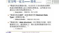 数据结构-1.1.1 关于数据组织 - 例: 图书摆放