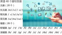 您的英语发音地道吗说英语的时候有自信吗英语发音大课堂48个英语音标精讲感受美式英语