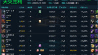 1月10日熊猫杯PK打GOD第一二局, 最终2: 1GOD获胜