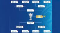 亚洲杯八强对阵:中国死磕伊朗 韩、澳皆遇强敌