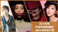 台湾华语专辑销量榜2019年第7周 林俊杰周杰伦田馥甄携手返榜