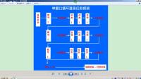 511遇见易语言大漠多线程多账号循环登录任务自动切换模板-1