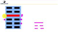 周易基本解读-断卦时卦变的四种情况错综复杂解卦断卦思路-易经风水365