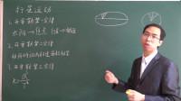 1、高中物理必修二:行星的运动