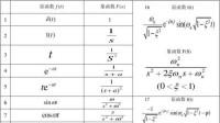 自动控制原理微课2:利用拉氏变换求解控制系统的微分方程