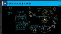 2020考研数学基础课第二十六次课第一部分,二元函数的基本概念