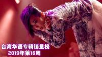 台湾华语专辑销量榜2019年第16周,林忆莲返榜逆袭,黑胶引收藏潮