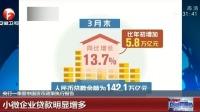 央行一季度中国货币政策执行报告 超级新闻场 20190519 超清版
