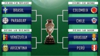 美洲杯八强对阵:巴西阿根廷同处上半区
