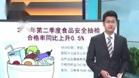 2019年第二季度食品安全抽检合格率同比上升0.5% 北京您早 20190711 高清