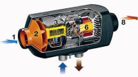 工作原理动画:房车驻车柴油空气风暖加热取暖器(卡车货车汽车小车)