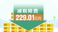 各地减税降费响应积极 北京您早 20190718 高清
