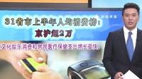 31省市上半年人均消费榜:京沪超2万 北京您早 20190721 高清
