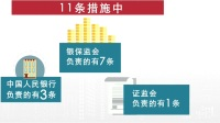 """""""金融业对外开放11条""""来了 北京您早 20190722 高清"""