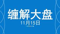 【嘉可能缠论】缠中说禅11月15日缠论解大盘