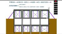 26基坑支护施工动画演示