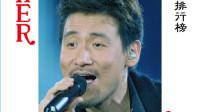 香港歌星排行榜扑克牌,大王——张学友