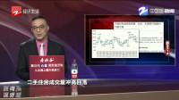 北京、天津等10城房价可能下跌