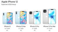 售价或4580元起?iPhone12最终设计定了