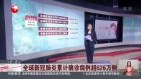 视频|全球新冠肺炎累计确诊病例超626万例