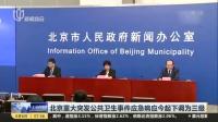 视频|北京重大突发公共卫生事件应急响应今起下调为三级