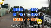 香港人的生活:近半设施闲日维修港人冇得玩!港女:海洋公园还是留给大陆人玩吧