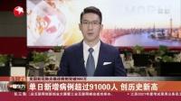 视频|美国新冠肺炎确诊病例突破900万
