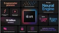苹果或明年推出搭载自研M2芯片的Mac新品,笔记本无缘?