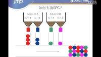JMP教程-统计过程控制SPC视频教程