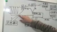 电动车技术2