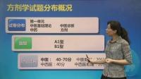 好学教育高琳中医执业医师方剂学01