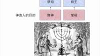 圣经简报站:基要真理(4)
