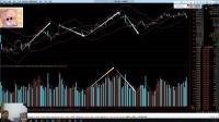 投资心得之量价配合、BOLL线、短线交易(精简版).mp4