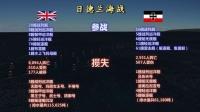 【军武次位面】第十期:对决日德兰