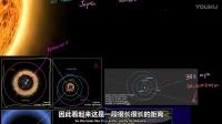 太阳系的规模_宇宙的规模_宇宙学&天文学_可汗学院
