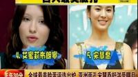 全球最美脸蛋评选 亚洲面孔宋慧乔舒淇受瞩目