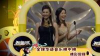 全球华语音乐榜中榜王力宏特辑