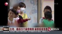 看东方20180426台湾:确诊23个麻疹病例 麻疹疫苗告急 高清