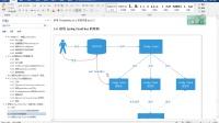 02-使用SpringCloudBus实现自动更新的分析