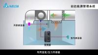 台达智能厂务监控系统 & 能源管理解决方案