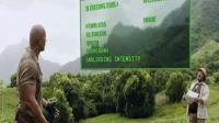 《勇敢者游戏决战丛林》经典影片升级,它将是寒假必看电影系列