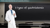 Ch12L3 What is a Quadrilateral- - Definition, Properties, Types & Examples