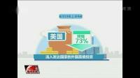 中国成最大外资流入国 晚间新闻 20181016 高清版