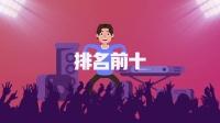 《全民嗨歌》参与引导宣传片