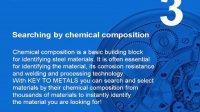 KEY to METALS(金属指南) 教程3:通过化学成分查询金属材料牌号