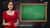 【K线和K线形态】第2课,K线的几种形态(1)【学股网】