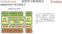 1.3 深度学习框架简介 MXNet